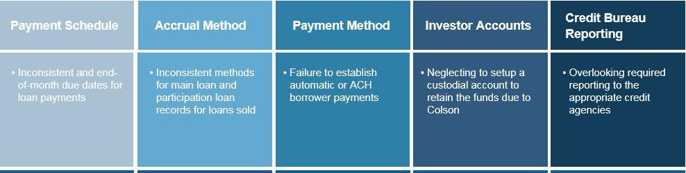 5 mistakes sba lenders make