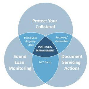 Portfolio Management Image