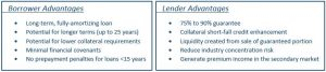 buyer and lender advantages to sba lending